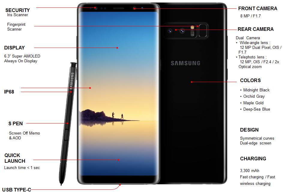 Galaxy Note 8 Device Layout Samsung New Zealand