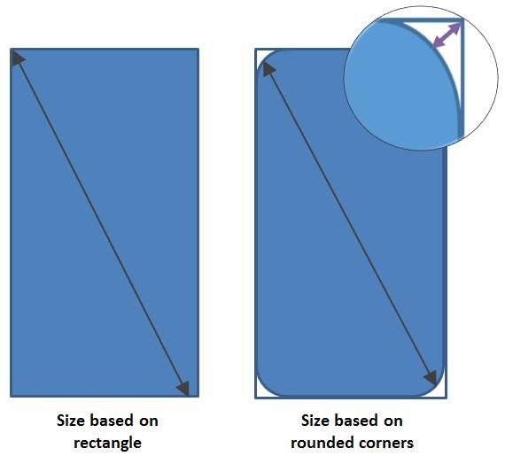 [Galaxy S8/S8+] Bagaimana cara mengukur ukuran layar device, Adakah standar pengukuran?