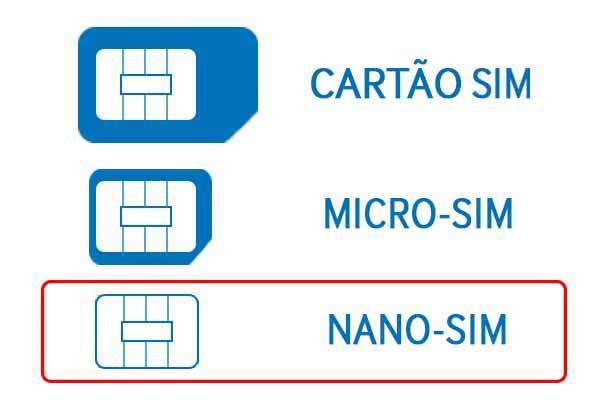 Cartões SIM mais pequenos do mercado