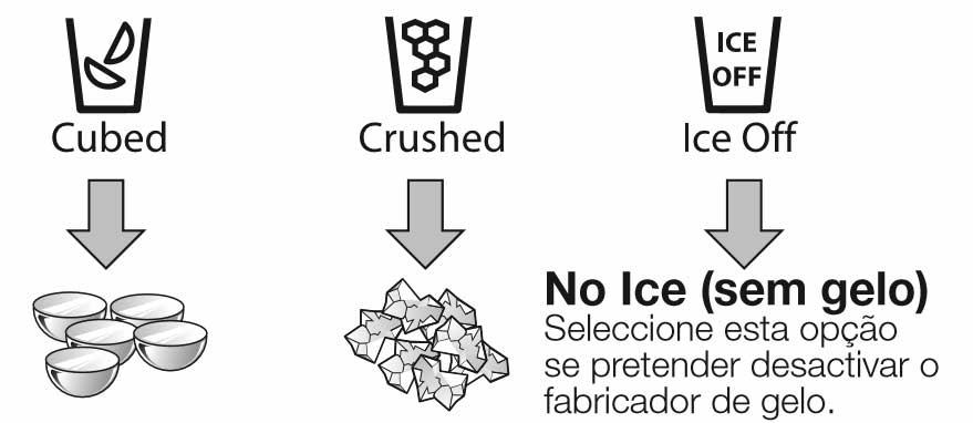 """O gelo é feito em cubos. Sempre que selecionar a opção """"Crushed"""" (picado), o fabricador de gelo tritura os cubos de gelo de forma que o gelo fique picado"""