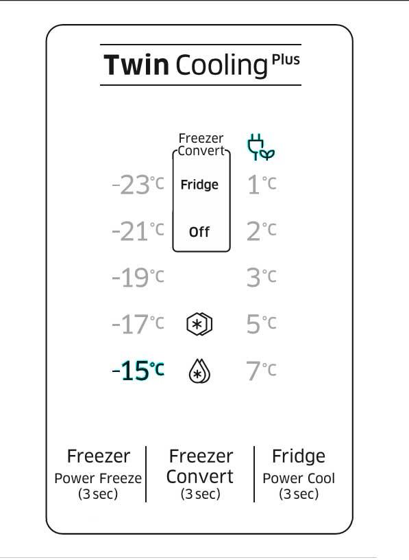 O indicador de férias do modo de férias acende-se e o visor das temperaturas do frigorífico apaga-se