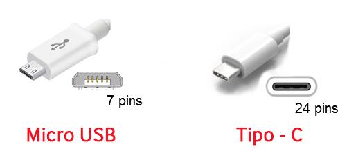 O Samsung Galaxy A3 2017 é compatível com conectores USB do tipo C