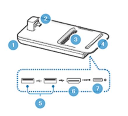 O Samsung DeX permite-lhe utilizar o seu smartphone como um computador ligando o mesmo a um ecrã externo