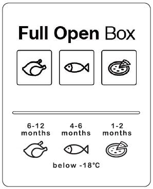 Сроки хранения продуктов в морозильной камере.
