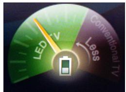 На екрані телевізора з'являється прилад із позначкою індикатора рівня зарядки батареї