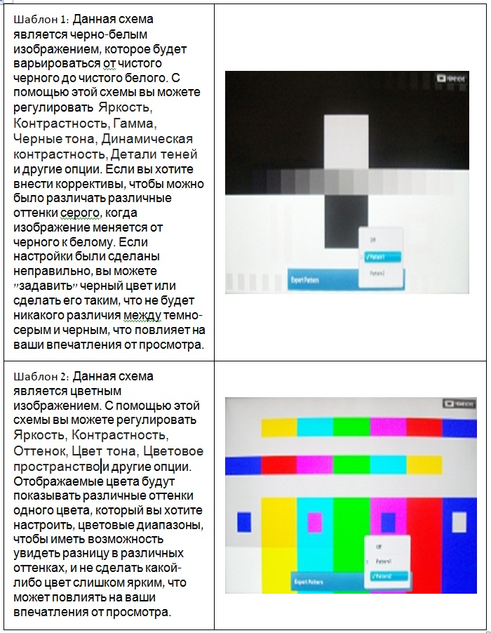 Які опції є в меню Додаткові налаштування телевізора Samsung?