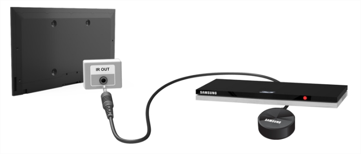 [Smart TV] ฉันสามารถควบคุมอุปกรณ์ภายนอกด้วยรีโมททีวีได้อย่งไร?