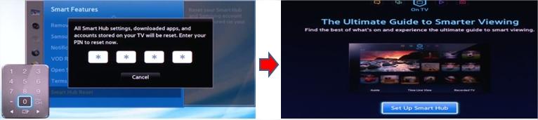 [Smart TV] ฉันสามารถรีเซตสมาร์ทฮับของทีวีซีรีย์ H ได้อย่างไร?