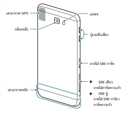 [Galaxy J7 Prime] ส่วนประกอบต่างๆ ของ Galaxy J7 Prime