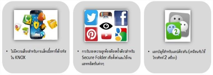 [Galaxy Note Fan Edition] Secure Folder หรือ โฟลเดอร์ที่ปลอดภัยคืออะไร