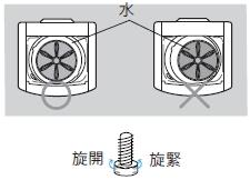 我的直立式洗衣機無法脫水,而且出現UE的故障代碼,應該怎麼辦?