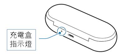 Gear IconX 耳塞與充電盒指示燈顏色代表的狀態