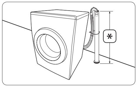 洗衣機排水管安裝方式與注意事項
