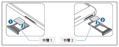 Galaxy A5 / A7 (2017) 如何安裝SIM 卡或 USIM卡?