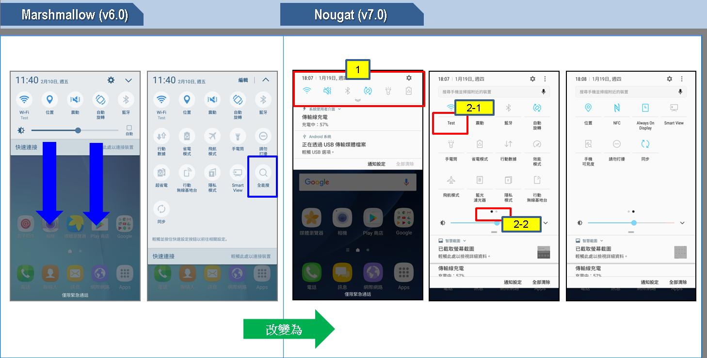 Android 7.0 與 6.0 有哪些主要差異呢?