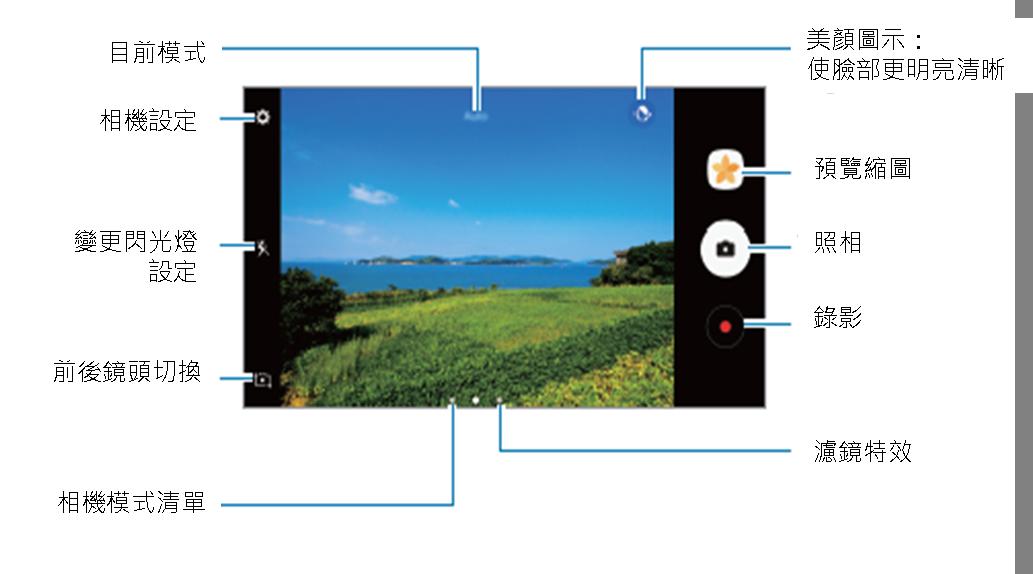 Galaxy J7 Pro 2017 相機預覽螢幕操作介面包含了什麼?