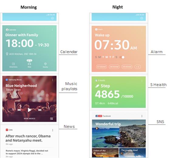 使用 Bixby Home 的典型的情景是什麼?