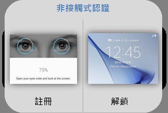 Galaxy Note 8 虹膜辨識的基本操作為何?