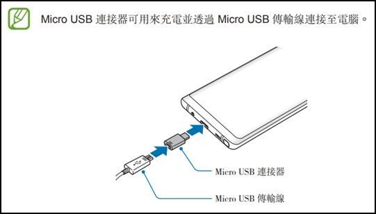 Galaxy S8/S8+ 使用盒內的 Micro USB 連接器連接第三方產品的 micro USB 連接埠時,連接的產品無法辨識,亦無法正常運作