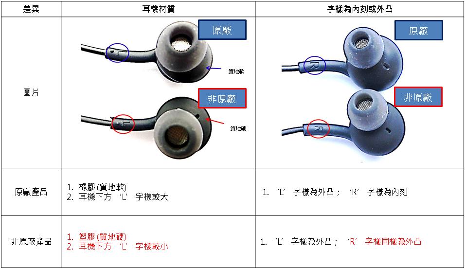 三星原廠耳機(由 AKG調校)與非原廠耳機的辨別方式