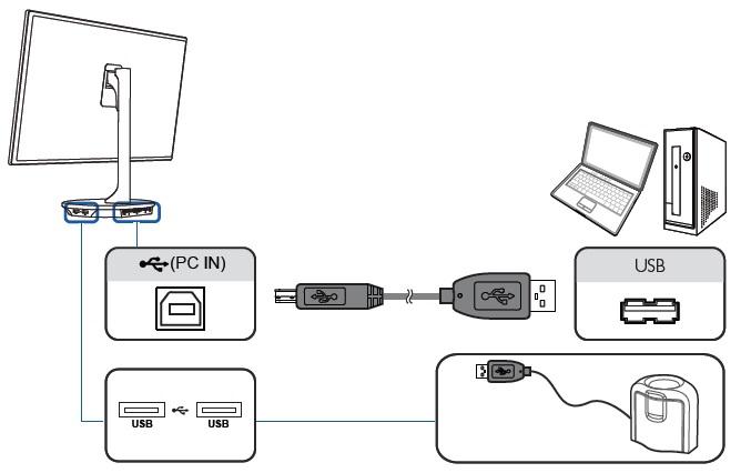 Монітори Samsung - Підключення калібратора