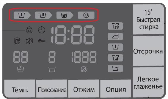 Значення символів на дисплеї пральних машин WF80F5E5/E4/E3, WF70F5E5/E4/E3, WF60F4E5/E4/E3