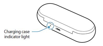 Perbedaan indikator warna lampu pada tempat pengisian baterai Gear IconX