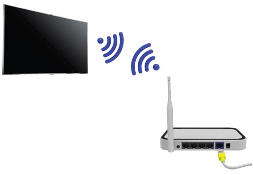 http://www.samsung.com/us/system/support/faq/2015/02/03/faq00075624/Wireless_diagram_large.jpg