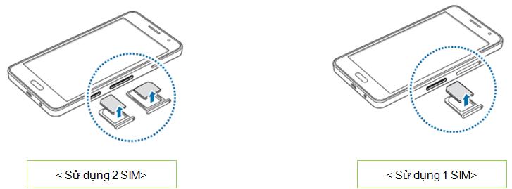 Làm thế nào để tháo SIM trên Galaxy A5?