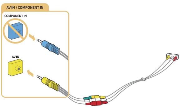 Làm thế nào để kết nối một cáp AV IN/ Component IN trên TV UA55K5500AKXXV?