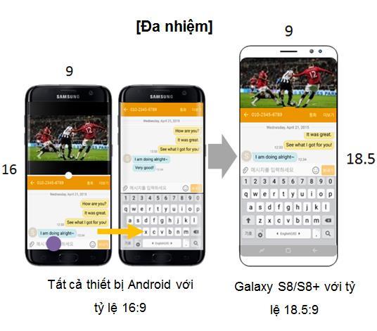 Màn hình hiển thị vô cực trên S8/S8+ có điểm mới gì nổi trội?