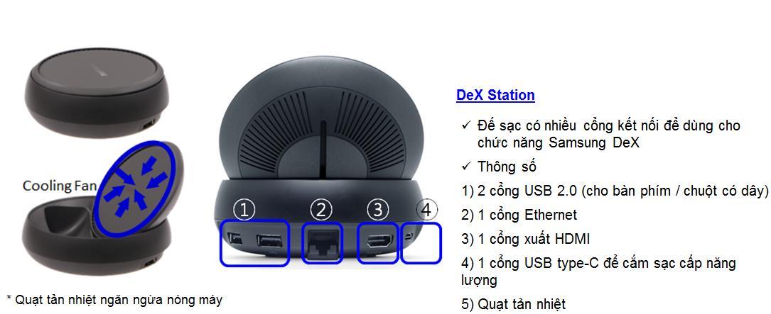 Chức năng của Samsung DeX là gì?