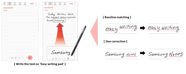 Ứng dụng Samsung Notes khác biệt như thế nào với Note 5 và điểm nào đã được cải thiện