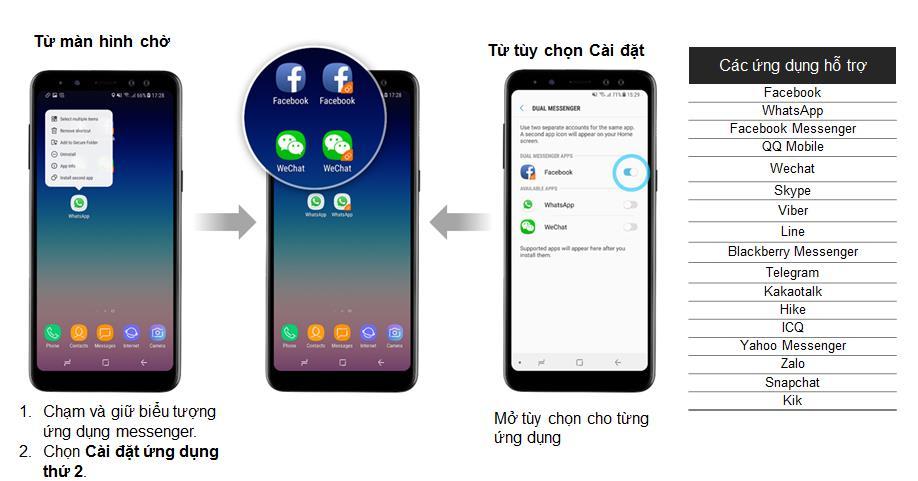 Dual Messenger tren A8/A8+ 2018