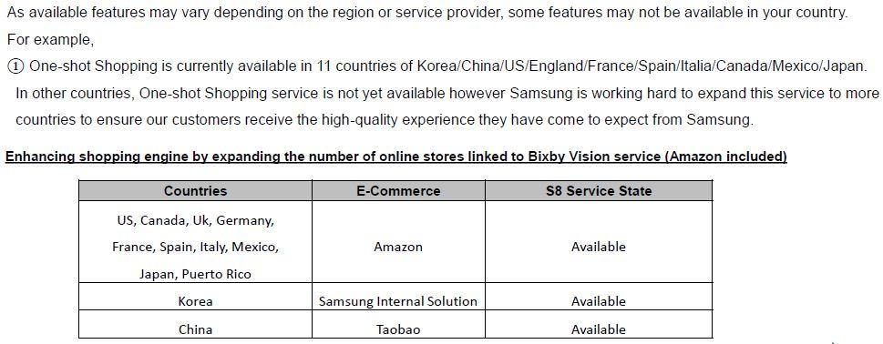 S8 Bixby Vision 2