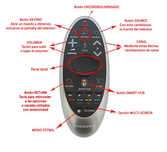 Funciones mando smart