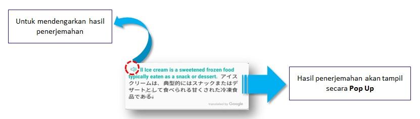 Bagaimana cara menerjemahkan Kata atau Kalimat dengan S Pen fitur?