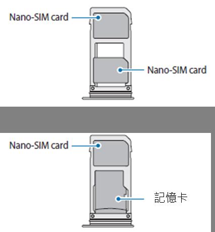 Galaxy Note 8 如何安裝 SIM 卡或 USIM卡?